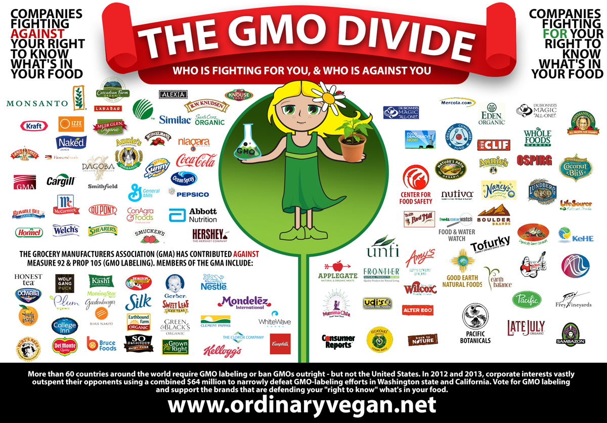 against gmos October is non-gmo month, a perfect time to interview our food matters columnist melissa diane smith, author of the new book going against gmos: the fast-growing movement to avoid.