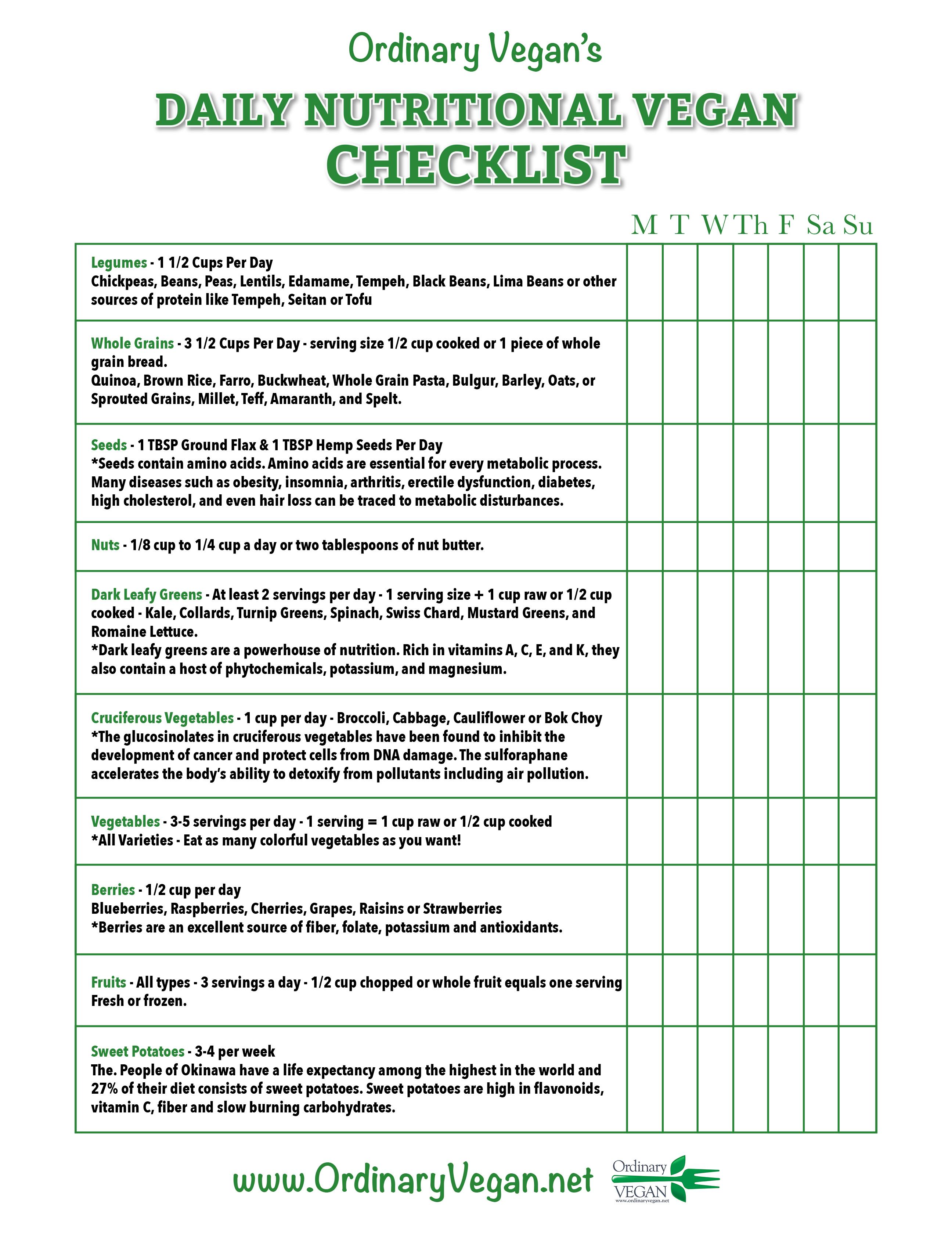 Vegan Nutrition Checklist For A Healthy Vegan Diet